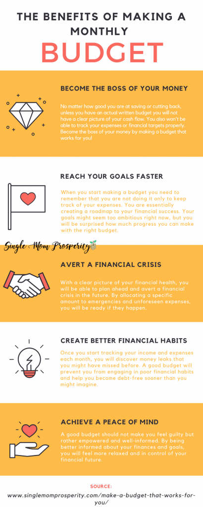 how to make a budget that works single mom prosperity